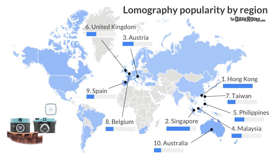 Lomography popularity by region