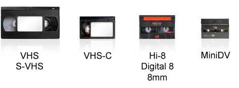 Video Transfer Formats