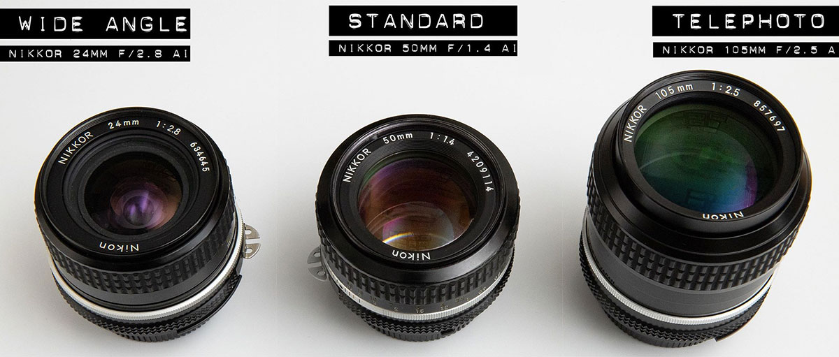 camera focal length lens lineup